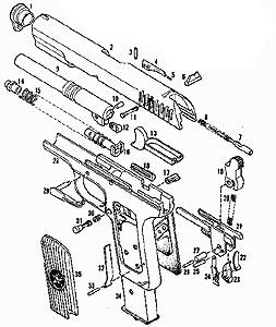 Пистолет псм технические характеристики фото