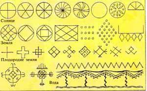 Солярные знаки на вышивках